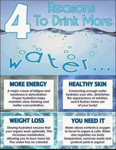 hover_share weight loss - 4 reasons to drink more water