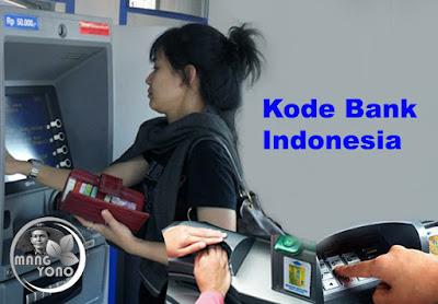 Kode / Code Bank - Bank di Indonesia