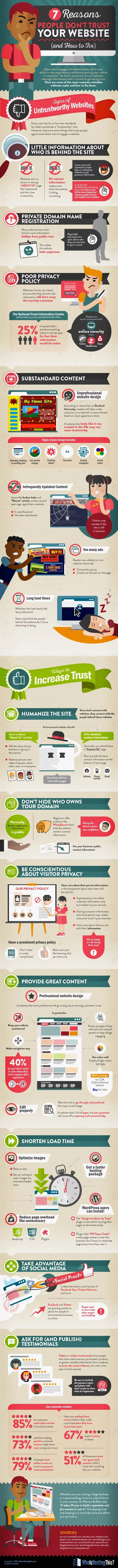 7 Reasons People Don't Trust Your Website and How to Fix #infographic