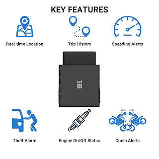 Best GPS tracking device for Car and bike