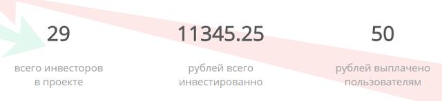 sbaro.trade обзор