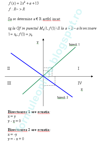 bisecting equation example