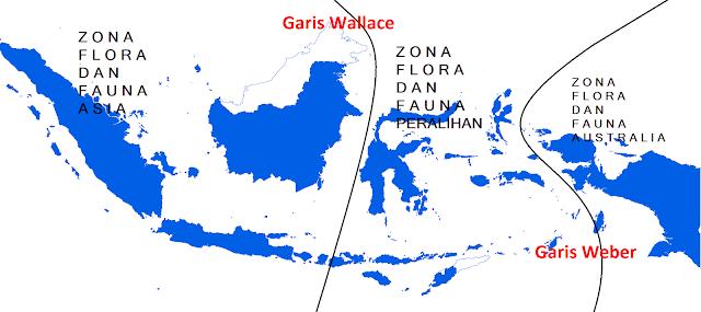 Biodiversitas Indonesia berdasarkan penyebarannya (Biogeografi)