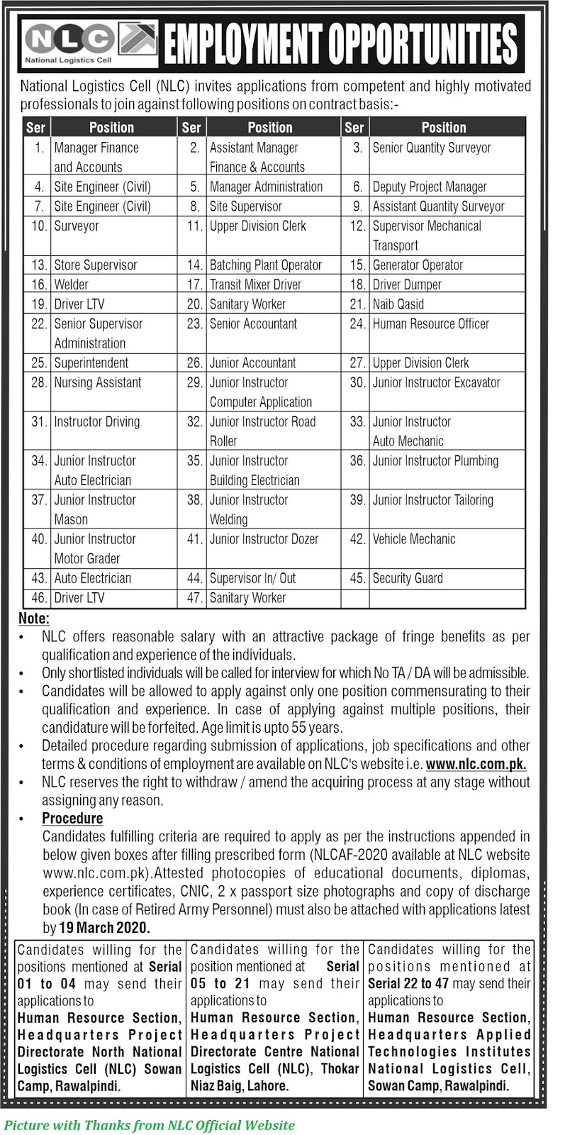 NLC Jobs 2020 - Latest Jobs in National Logistics Cell for Males & Females Various NLC Jobs 2020