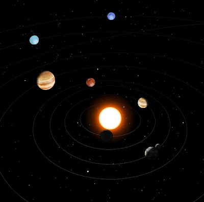 Interactive 3D Solar System - Pics about space