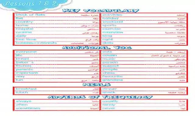 مذكرة اللغة الانجليزية للصف الثانى الاعدادى الترم الاول 2021 المنهج الجديد اعداد مستر محمد عبدالجابر