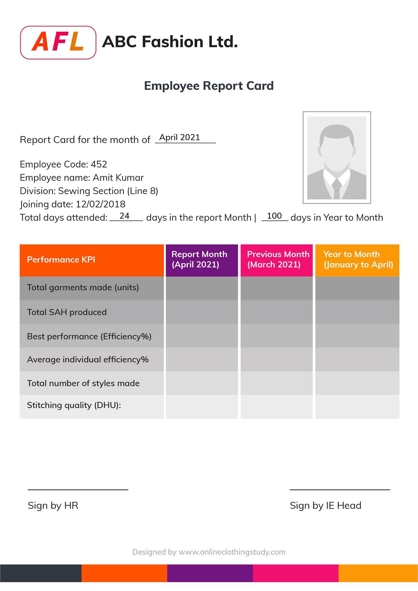 Employee report card garment operator