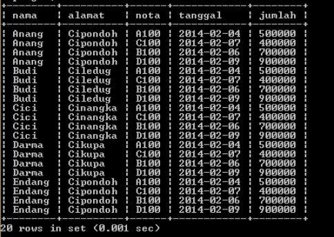 tampilkan data dengan cross join pada mysql