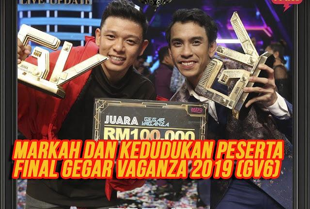Markah dan Kedudukan Peserta Minggu 11 Final Gegar Vaganza 2019 (GV6)