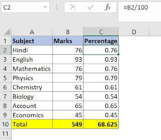 Before percentage formatting