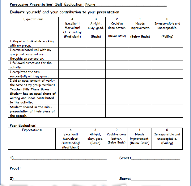 history writing assignment rubrics