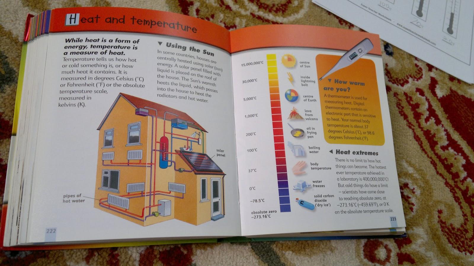 Umm Maimoonah S Journal Machines Electricity Heat