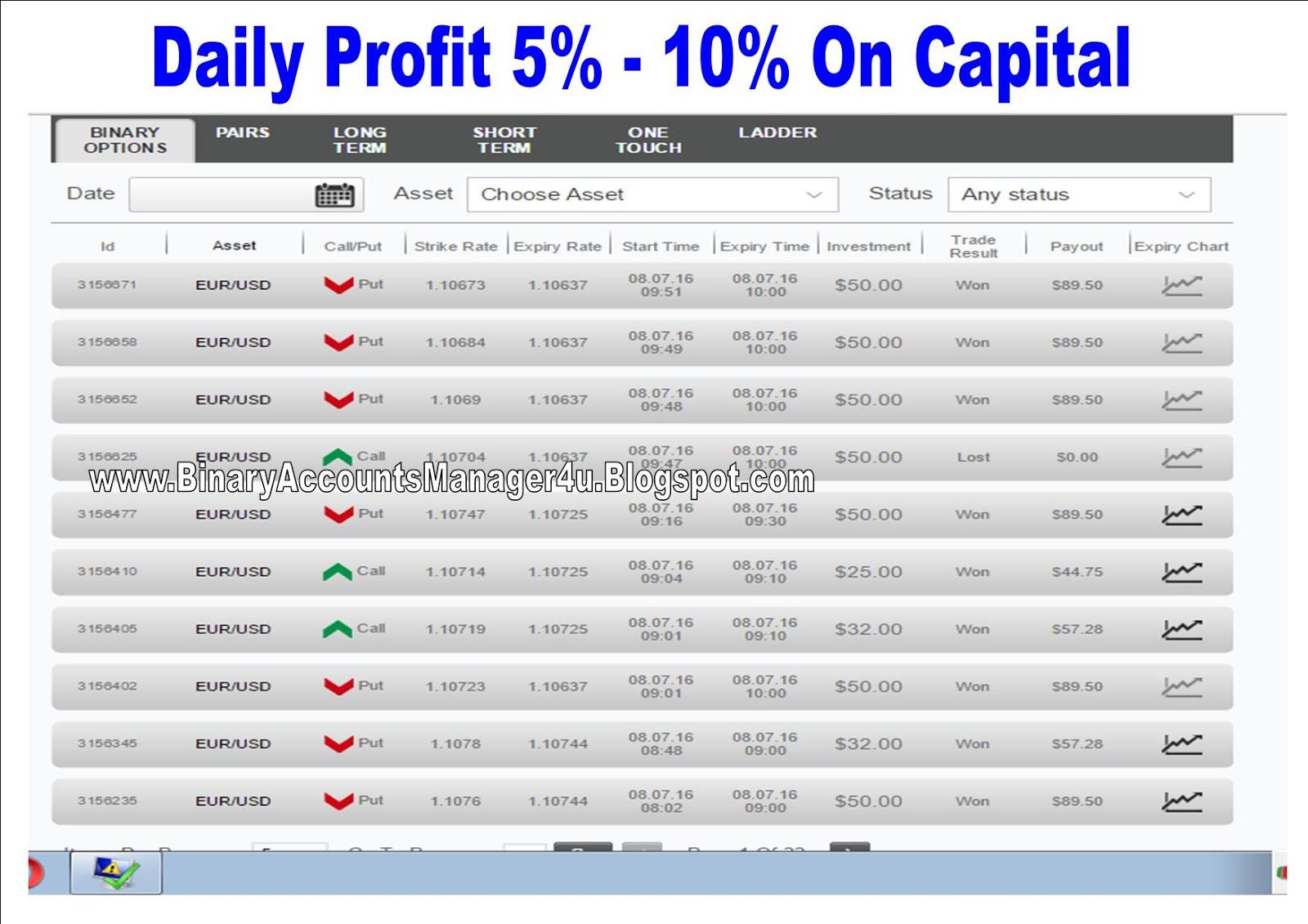 Binary option managed account график курса доллара online forex