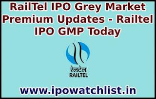 Railtel IPO GMP