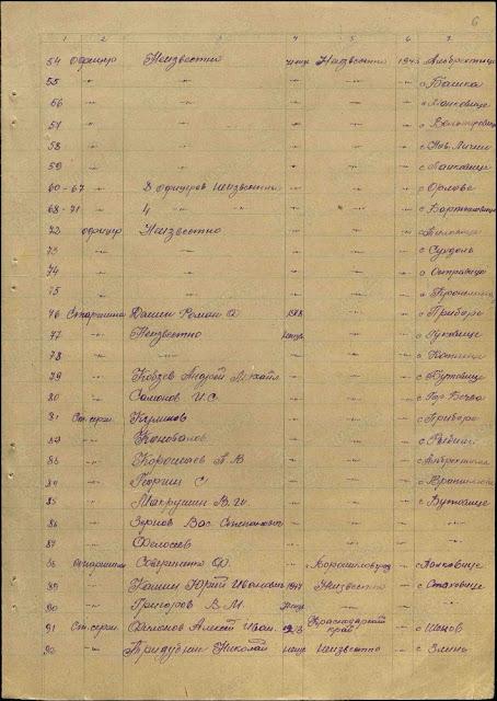 Список воинов Красной Армии, похороненных на кладбище в г. Фридек-Мистек (стр. 5)