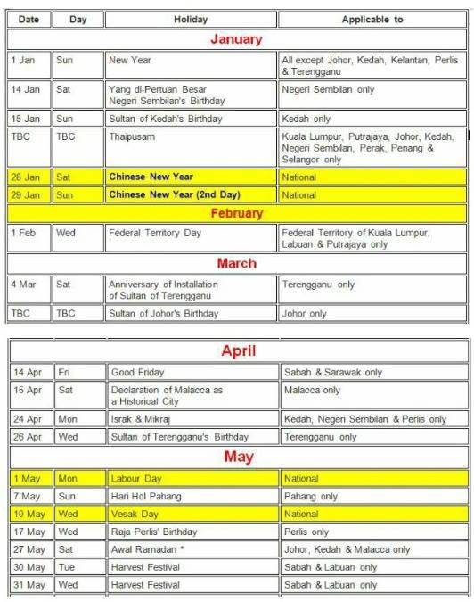 Senarai Cuti Umum Malaysia Tahun 2017