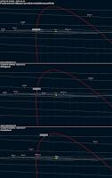 Ruch komety w odniesieniu do płaszczyzny ekliptyki, z wyszczególnieniem przejścia nad północną półkulę Ziemi (9 maja), perygeum (12 maja) i peryhelium (27 maja). Credit: http://astro.vanbuitenen.nl/