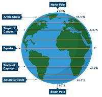 Geographic Coordinates: Latitude, Longitude, Equator, Tropic of Cancer, Capricorn, Hemispheres ...
