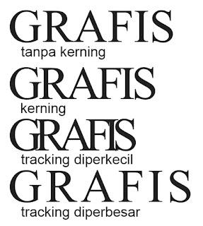 Belajar Tipografi Untuk Pemula