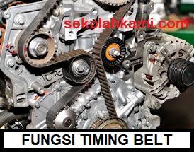 fungsi timing belt