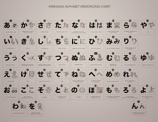 Hiragana alphabets with pictorial mapping