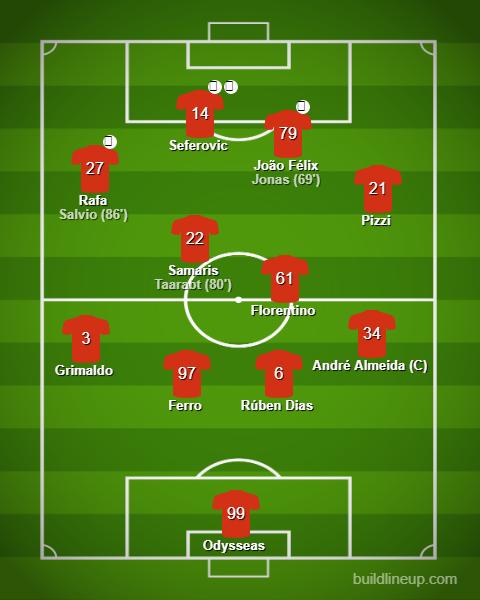 Benfica vs Santa Clara - Liga NOS 2018/19