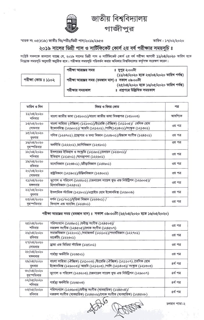 Degree 2nd year routine 2020 Part1