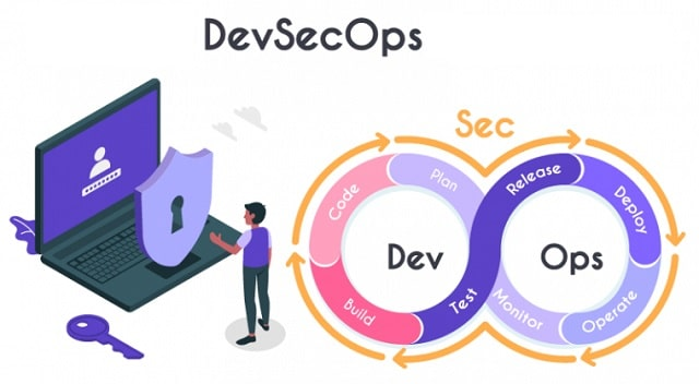 devsecops best practices development security operations