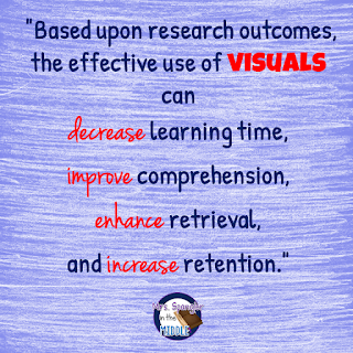 Research has proven that visuals decrease learning time and increase comprehension and recall!  This is why Pixanotes was born!