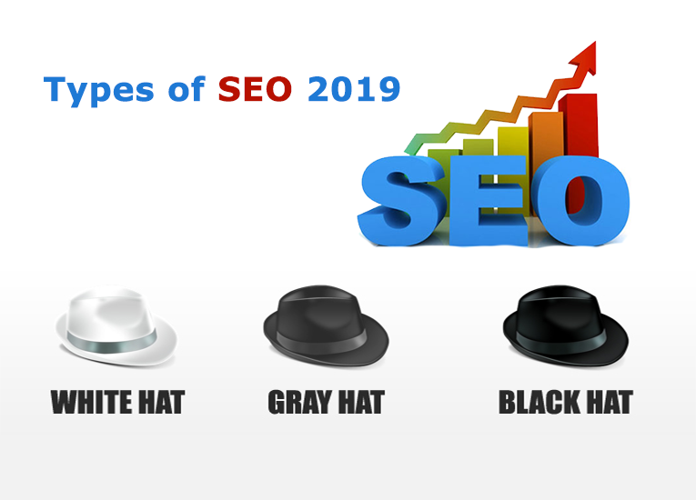 Types of SEO 2019 | White Hat SEO | Black Hat SEO | Grey Hat SEO