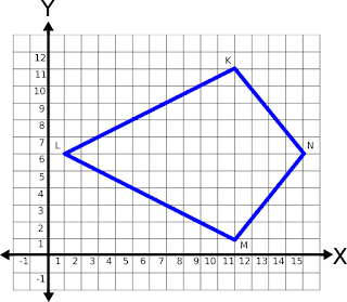 Perhatikan gambar peta desa di bawah ini utk mengisi soall nomor  Soal Matematika Kelas 6 SD Bab Sistem Koordinat dan Kunci Jawaban