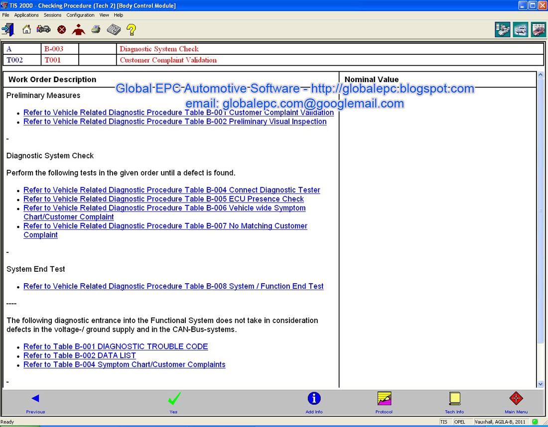 global epc automotive software  april 2011