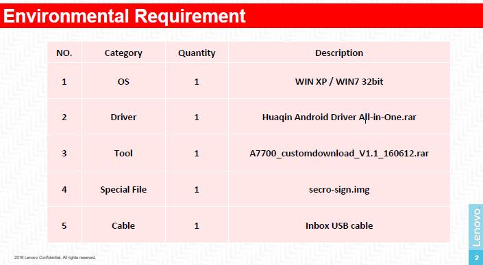 Cara Menghapus Akun Google Verifikasi Lenovo A7700 Setelah Flashing