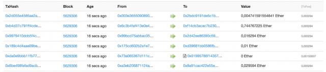 Transacciones en la cadena de ethereum
