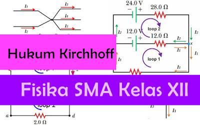 Konsep dan Contoh Soal Hukum Kirchhoff – Rangkaian Loop - Fisika SMA Kelas 12