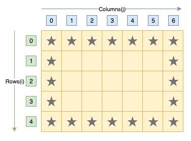 C program hollow rectangle star pattern