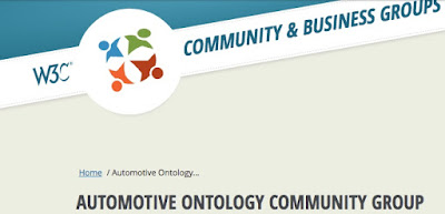 W3C Automotive Ontology Group website screen shot