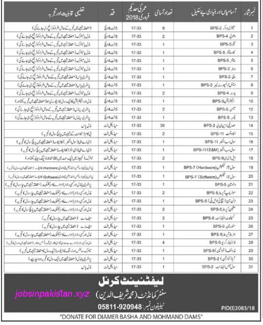 Advertisement for Gilgit Baltistan Scouts Jobs 2018