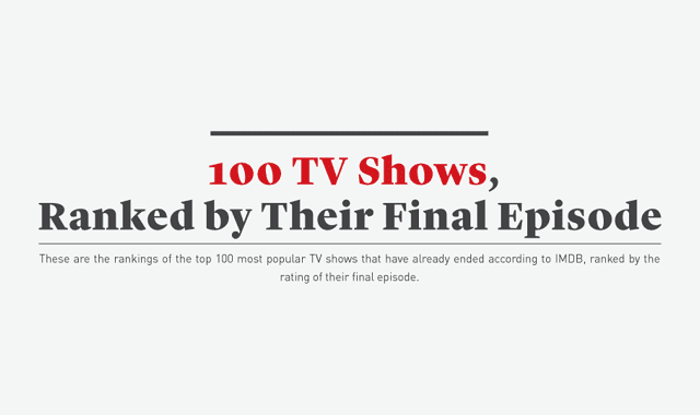 100 TV Shows Ranked by Their Final Episode #Infographic