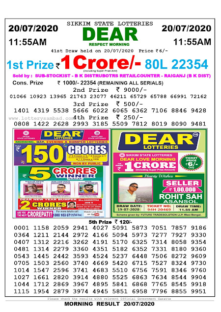 Sikkim State Lottery Sambad 20-07-2020 Today Result 11.55 AM