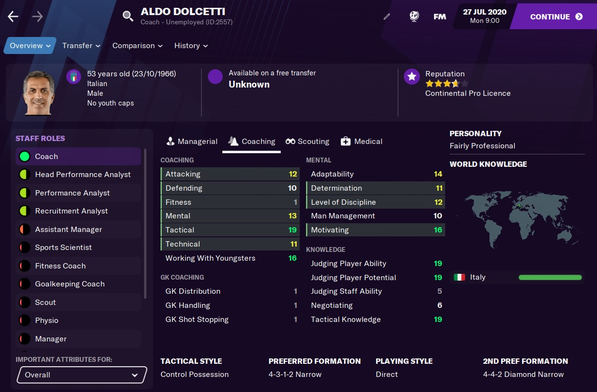 Aldo Dolcetti Football Manager 2021