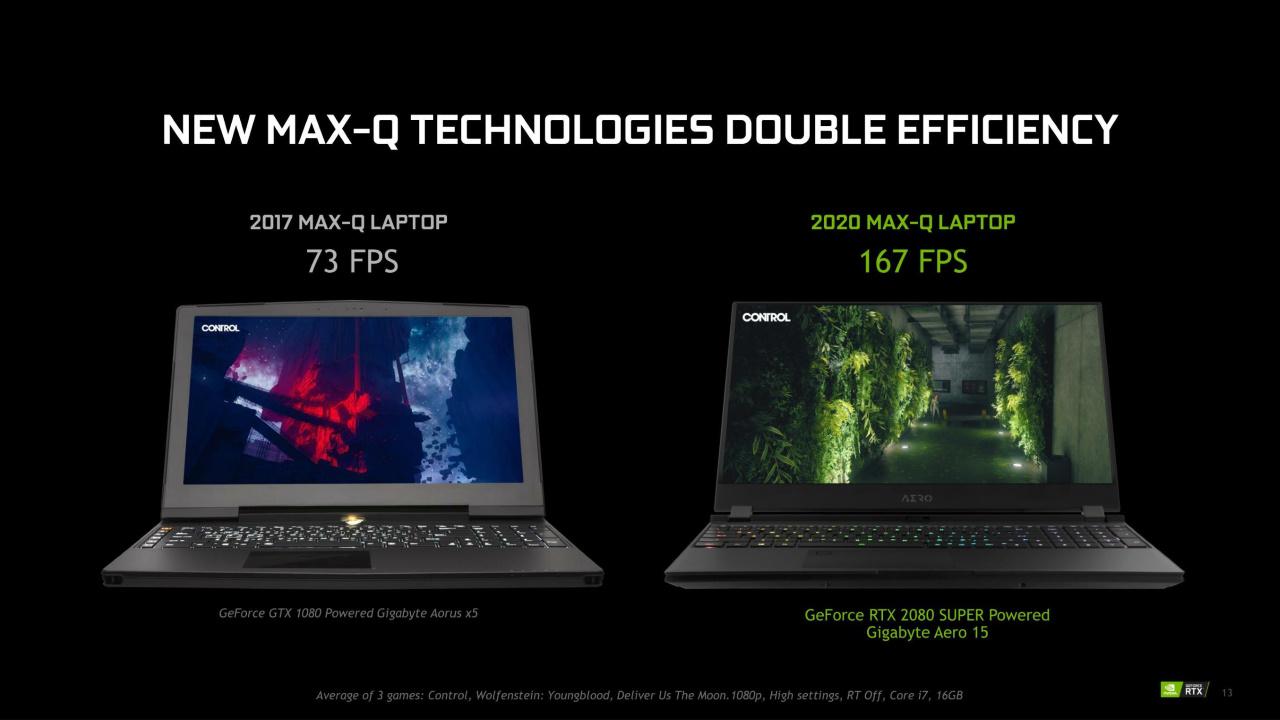 NVIDIA 推出 MAX-Q 新技術:MAX-Q Dynamic Boost!