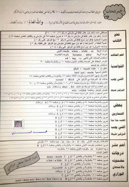 مرشحات اللغة الانكليزية السادس الاعدادي اعداد الاستاذ مصطفى الوائلي 2017