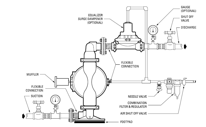 shurflo 2088 wiring diagram