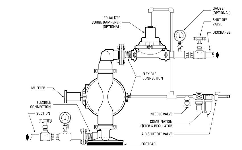 Diaphragm Pump Wiring Diagram Wiring Diagram