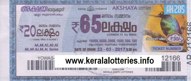 Kerala Lottery Result of Akshaya AK-285 on 22 March 2017