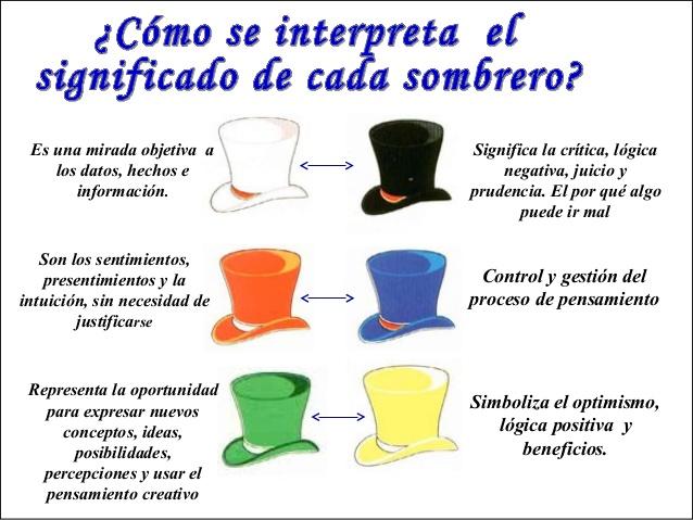Infografía realizada por IES Torreón del Alcázar bad1feb9d7e