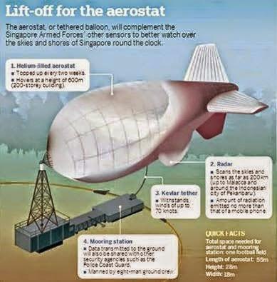 ေအးၿငိမ္း - Aerostat ႏွင့္ သန္းေျခာက္ေထာင္