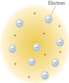 Model atom J.J. Thomson