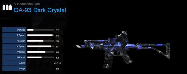 Detail Statistik OA-93 Dark Crystal
